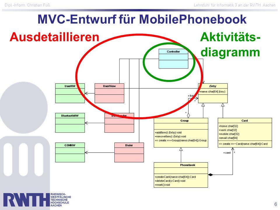 6 Dipl.-Inform. Christian Fuß Lehrstuhl für Informatik 3 an der RWTH Aachen MVC-Entwurf für MobilePhonebook AusdetaillierenAktivitäts- diagramm