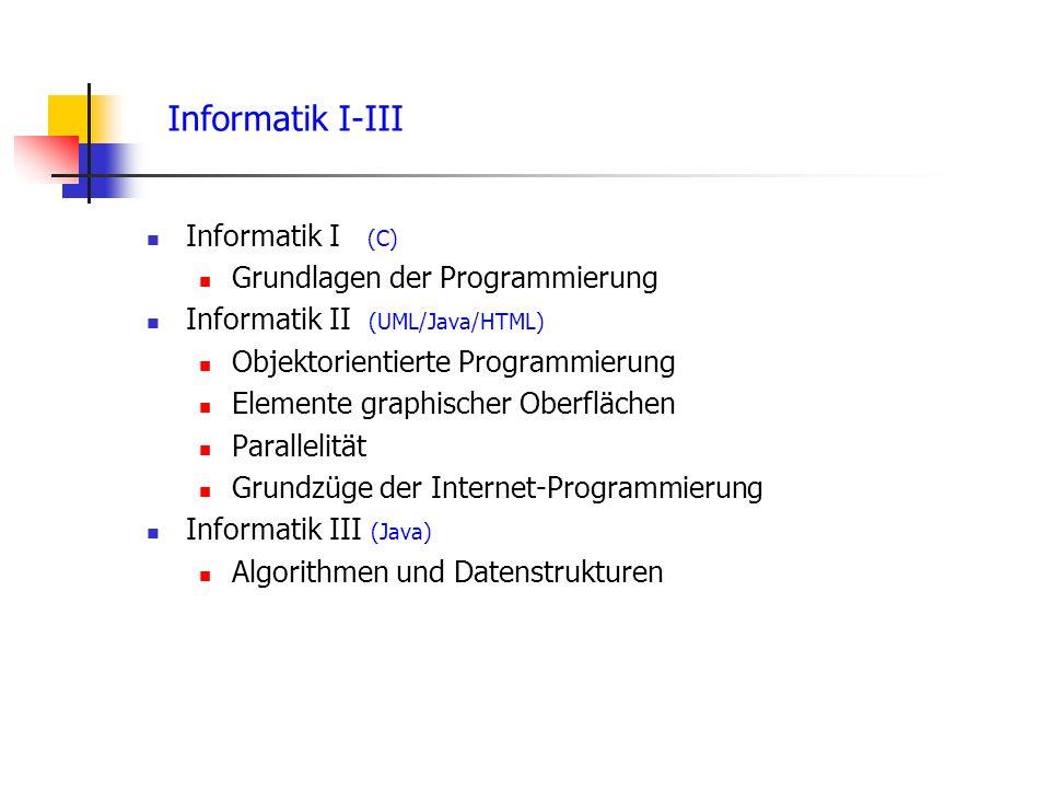 Informatik I-III Informatik I (C) Grundlagen der Programmierung Informatik II (UML/Java/HTML) Objektorientierte Programmierung Elemente graphischer Oberflächen Parallelität Grundzüge der Internet-Programmierung Informatik III (Java) Algorithmen und Datenstrukturen