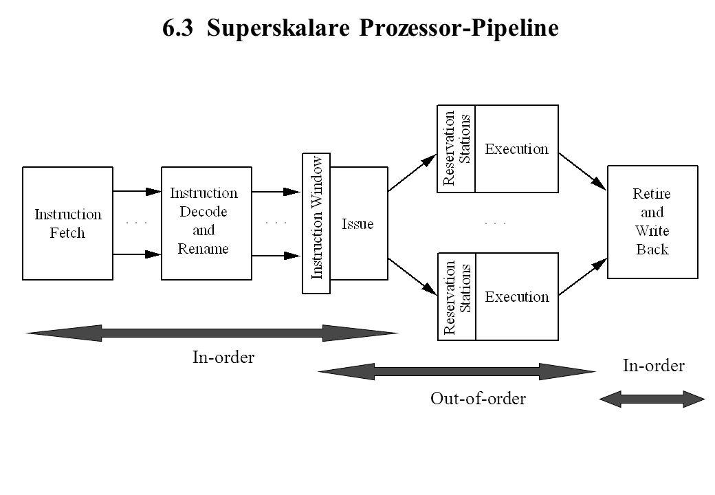 6 Die drei Abschnitte einer superskalaren Pipeline Die In-order-Sektion besteht aus der Befehlsholestufe und der Befehlsdecodier- und Registerumbenennungsstufe.