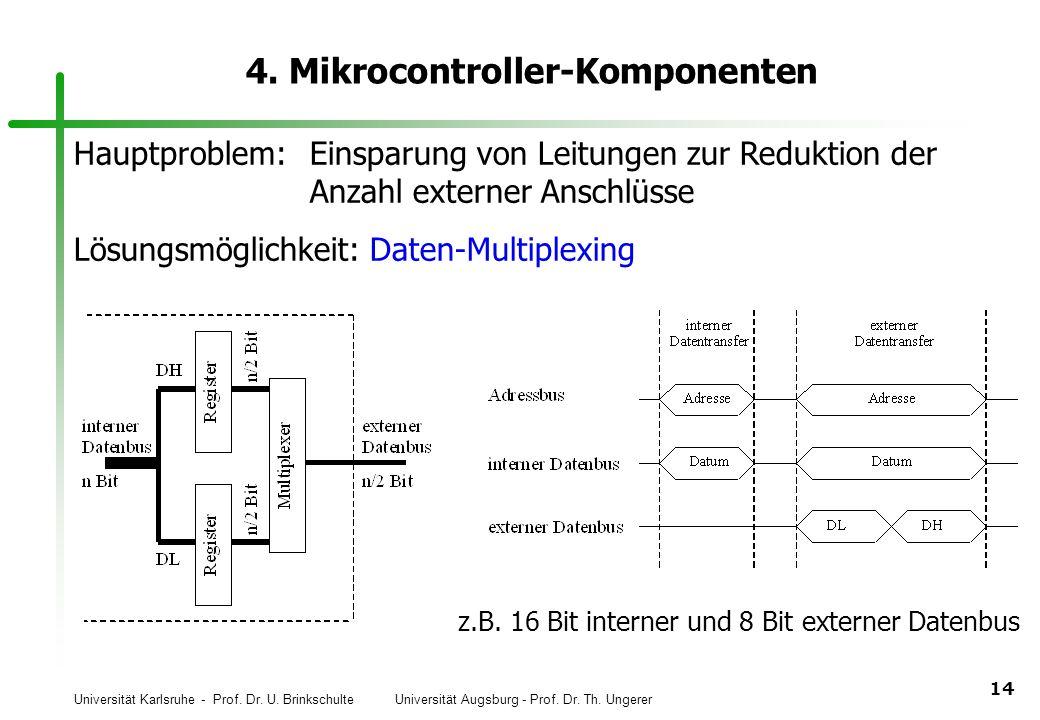 Universität Karlsruhe - Prof. Dr. U. Brinkschulte Universität Augsburg - Prof. Dr. Th. Ungerer 14 4. Mikrocontroller-Komponenten Hauptproblem:Einsparu