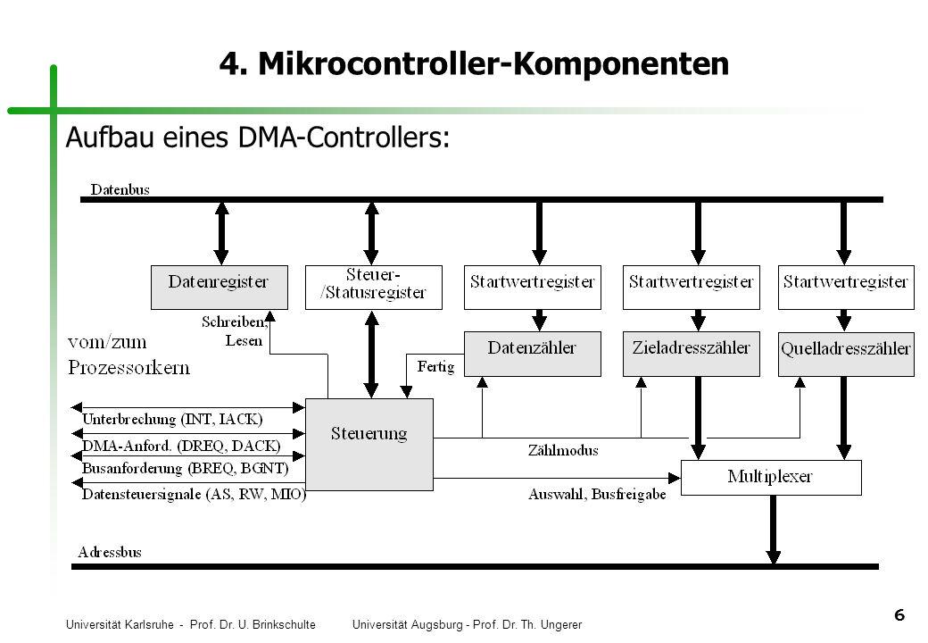 Universität Karlsruhe - Prof. Dr. U. Brinkschulte Universität Augsburg - Prof. Dr. Th. Ungerer 6 4. Mikrocontroller-Komponenten Aufbau eines DMA-Contr