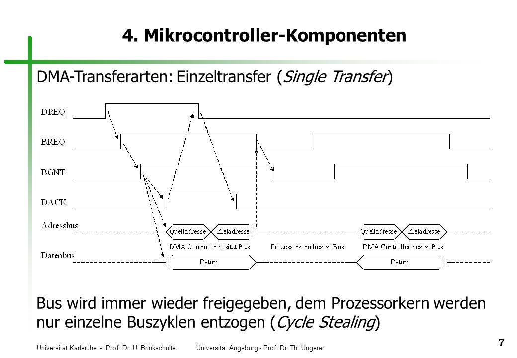 Universität Karlsruhe - Prof. Dr. U. Brinkschulte Universität Augsburg - Prof. Dr. Th. Ungerer 7 4. Mikrocontroller-Komponenten DMA-Transferarten: Ein