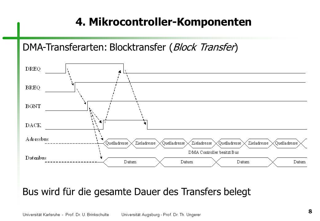 Universität Karlsruhe - Prof. Dr. U. Brinkschulte Universität Augsburg - Prof. Dr. Th. Ungerer 8 4. Mikrocontroller-Komponenten DMA-Transferarten: Blo