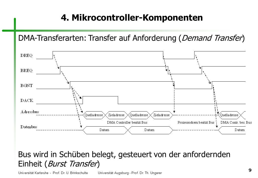Universität Karlsruhe - Prof. Dr. U. Brinkschulte Universität Augsburg - Prof. Dr. Th. Ungerer 9 4. Mikrocontroller-Komponenten DMA-Transferarten: Tra