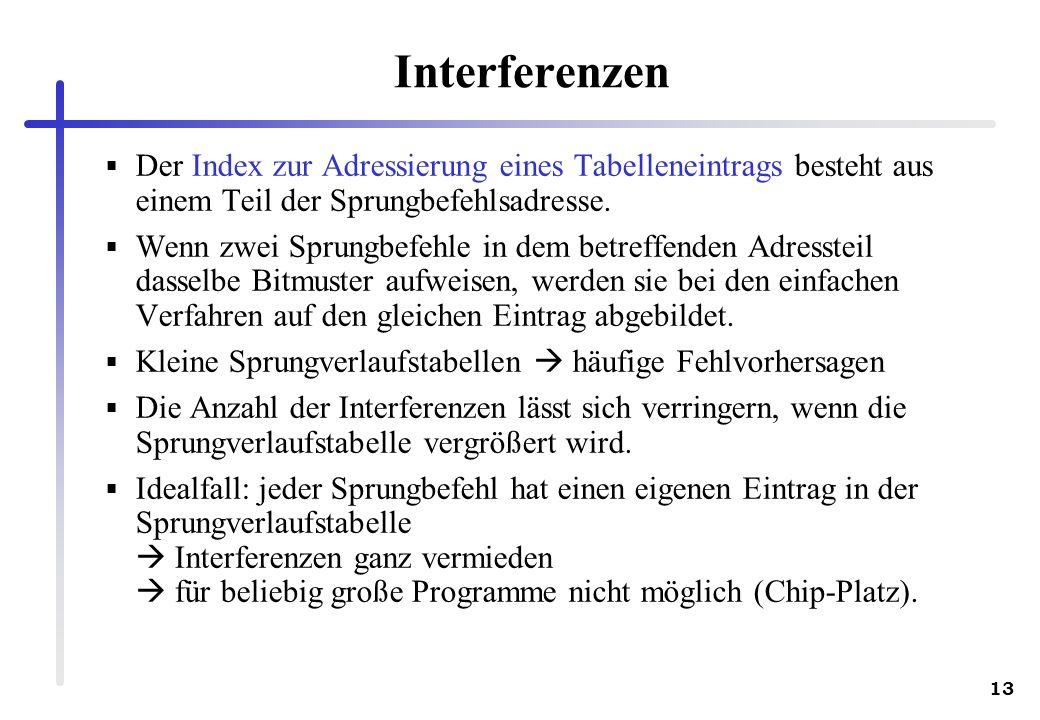 13 Interferenzen Der Index zur Adressierung eines Tabelleneintrags besteht aus einem Teil der Sprungbefehlsadresse. Wenn zwei Sprungbefehle in dem bet