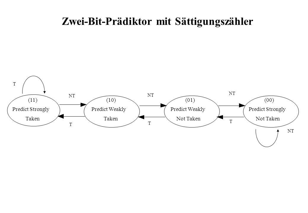 Zwei-Bit-Prädiktor mit Sättigungszähler NT T T (11) Predict Strongly Taken NT T T (00) Predict Strongly Not Taken (01) Predict Weakly Not Taken (10) P