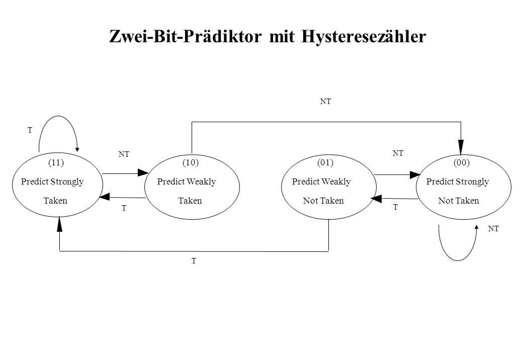 Zwei-Bit-Prädiktor mit Hysteresezähler NT T T (11) Predict Strongly Taken NT T T (00) Predict Strongly Not Taken (01) Predict Weakly Not Taken (10) Pr