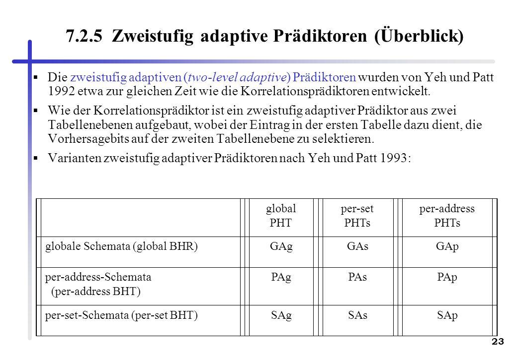 23 7.2.5 Zweistufig adaptive Prädiktoren (Überblick) Die zweistufig adaptiven (two-level adaptive) Prädiktoren wurden von Yeh und Patt 1992 etwa zur g