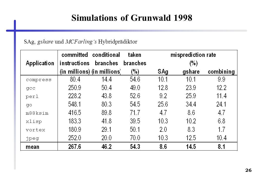 26 Simulations of Grunwald 1998 SAg, gshare und MCFarlings Hybridprädiktor