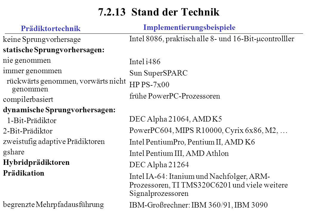 7.2.13 Stand der Technik Prädiktortechnik keine Sprungvorhersage statische Sprungvorhersagen: nie genommen immer genommen rückwärts genommen, vorwärts