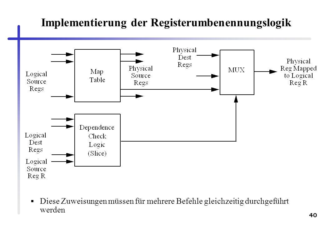 40 Implementierung der Registerumbenennungslogik Diese Zuweisungen müssen für mehrere Befehle gleichzeitig durchgeführt werden