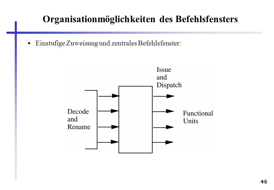 45 Organisationmöglichkeiten des Befehlsfensters Einstufige Zuweisung und zentrales Befehlsfenster: