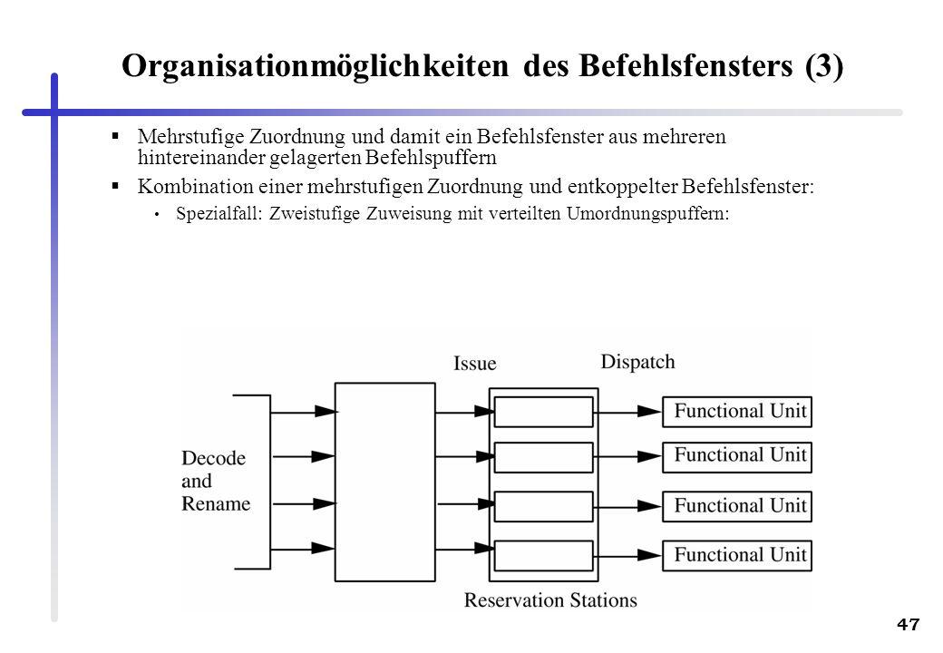 47 Organisationmöglichkeiten des Befehlsfensters (3) Mehrstufige Zuordnung und damit ein Befehlsfenster aus mehreren hintereinander gelagerten Befehls