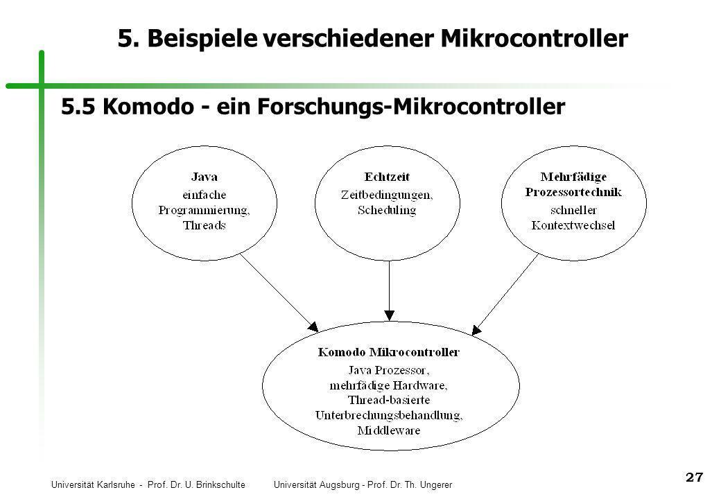 Universität Karlsruhe - Prof. Dr. U. Brinkschulte Universität Augsburg - Prof. Dr. Th. Ungerer 27 5. Beispiele verschiedener Mikrocontroller 5.5 Komod
