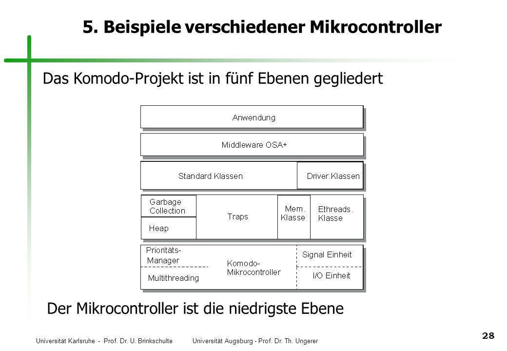 Universität Karlsruhe - Prof. Dr. U. Brinkschulte Universität Augsburg - Prof. Dr. Th. Ungerer 28 5. Beispiele verschiedener Mikrocontroller Das Komod