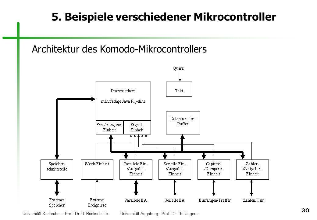 Universität Karlsruhe - Prof. Dr. U. Brinkschulte Universität Augsburg - Prof. Dr. Th. Ungerer 30 5. Beispiele verschiedener Mikrocontroller Architekt