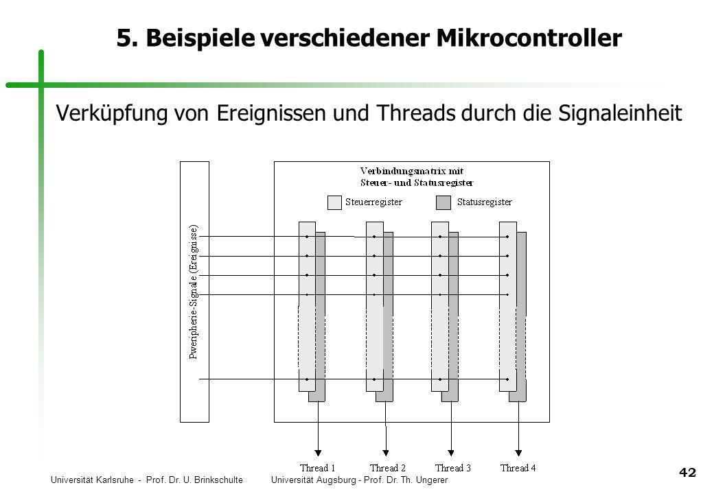 Universität Karlsruhe - Prof. Dr. U. Brinkschulte Universität Augsburg - Prof. Dr. Th. Ungerer 42 5. Beispiele verschiedener Mikrocontroller Verküpfun