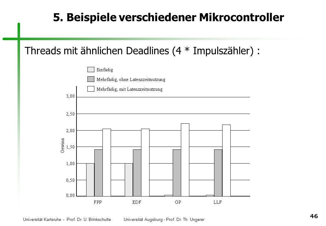 Universität Karlsruhe - Prof. Dr. U. Brinkschulte Universität Augsburg - Prof. Dr. Th. Ungerer 46 5. Beispiele verschiedener Mikrocontroller Threads m