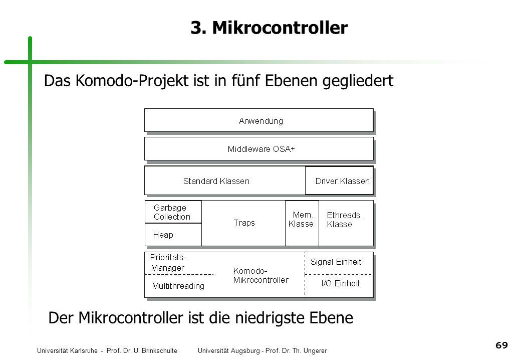Universität Karlsruhe - Prof. Dr. U. Brinkschulte Universität Augsburg - Prof. Dr. Th. Ungerer 69 3. Mikrocontroller Das Komodo-Projekt ist in fünf Eb