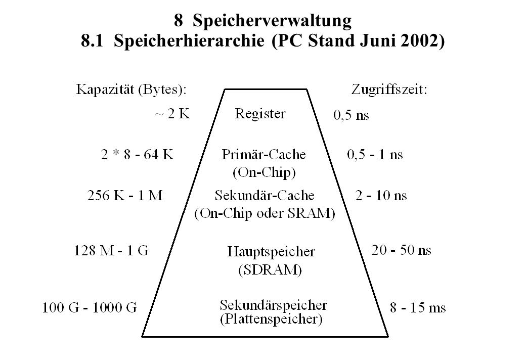 8 Speicherverwaltung 8.1 Speicherhierarchie (PC Stand Juni 2002)