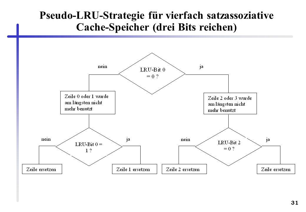 31 Pseudo-LRU-Strategie für vierfach satzassoziative Cache-Speicher (drei Bits reichen)