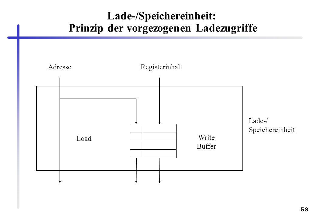58 Lade-/Speichereinheit: Prinzip der vorgezogenen Ladezugriffe AdresseRegisterinhalt Load Write Buffer Lade-/ Speichereinheit