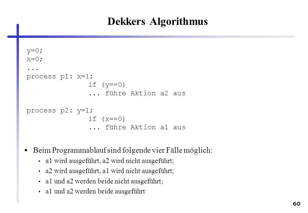60 Dekkers Algorithmus Beim Programmablauf sind folgende vier Fälle möglich: a1 wird ausgeführt, a2 wird nicht ausgeführt; a2 wird ausgeführt, a1 wird