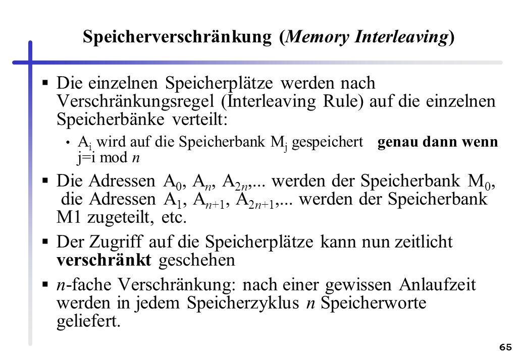 65 Speicherverschränkung (Memory Interleaving) Die einzelnen Speicherplätze werden nach Verschränkungsregel (Interleaving Rule) auf die einzelnen Spei