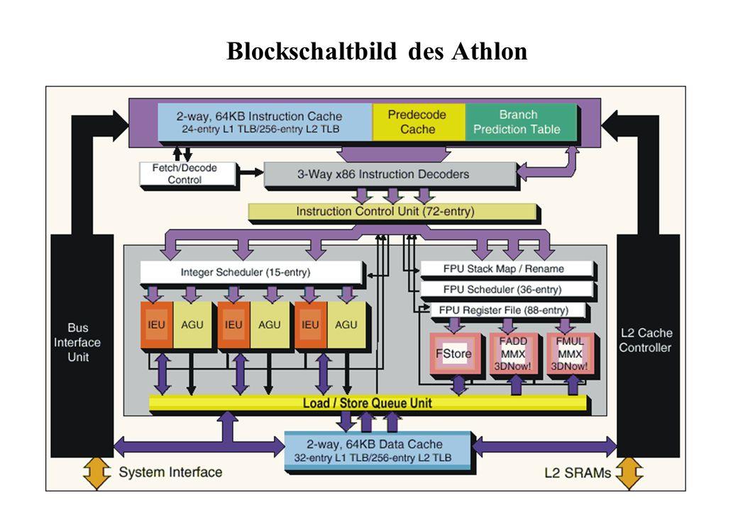 Blockschaltbild des Athlon