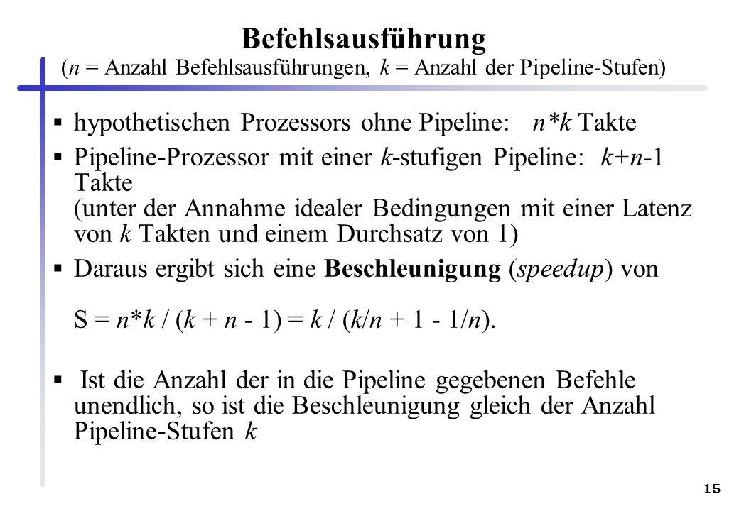 15 Befehlsausführung (n = Anzahl Befehlsausführungen, k = Anzahl der Pipeline-Stufen) hypothetischen Prozessors ohne Pipeline: n*k Takte Pipeline-Proz