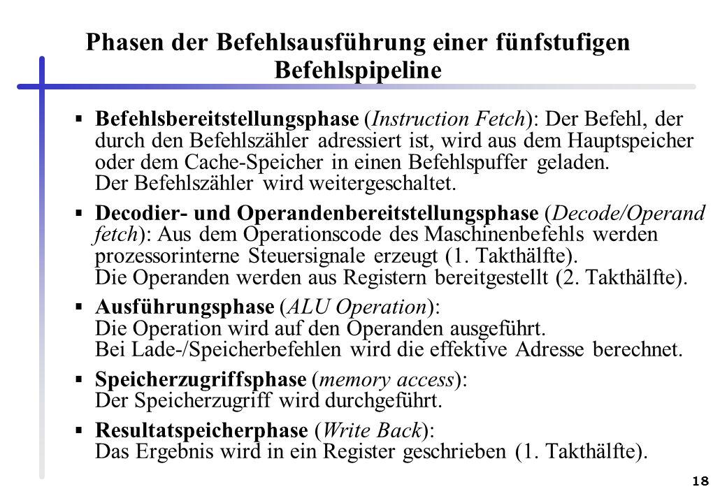 18 Phasen der Befehlsausführung einer fünfstufigen Befehlspipeline Befehlsbereitstellungsphase (Instruction Fetch): Der Befehl, der durch den Befehlsz