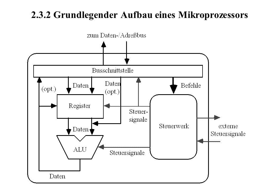 2.3.2 Grundlegender Aufbau eines Mikroprozessors