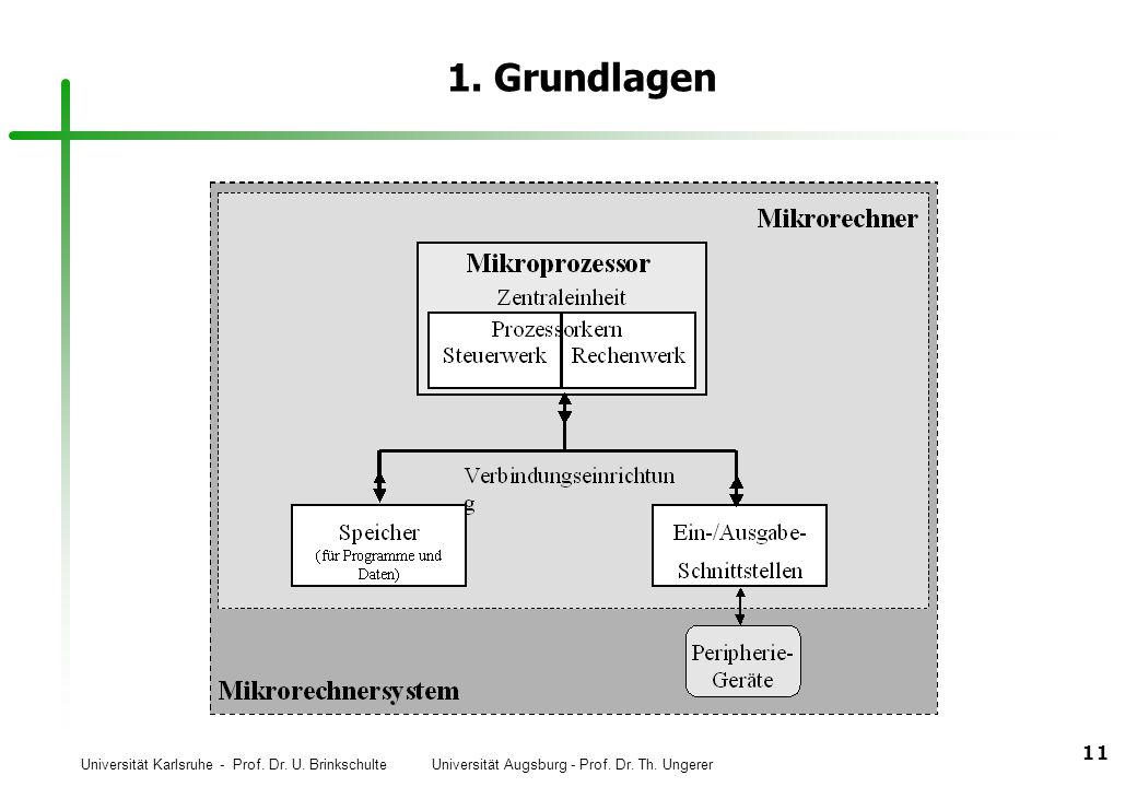 Universität Karlsruhe - Prof. Dr. U. Brinkschulte Universität Augsburg - Prof. Dr. Th. Ungerer 11 1. Grundlagen