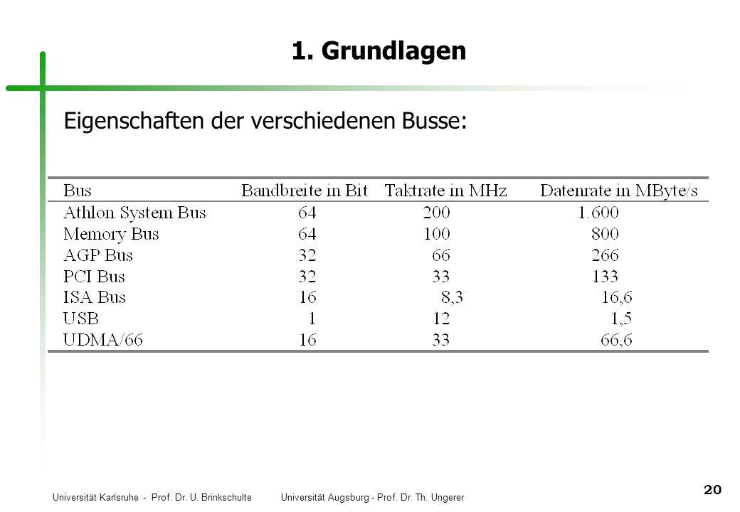Universität Karlsruhe - Prof. Dr. U. Brinkschulte Universität Augsburg - Prof. Dr. Th. Ungerer 20 1. Grundlagen Eigenschaften der verschiedenen Busse: