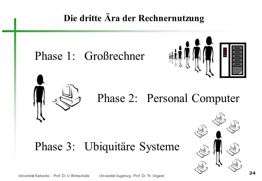 Universität Karlsruhe - Prof. Dr. U. Brinkschulte Universität Augsburg - Prof. Dr. Th. Ungerer 34 Die dritte Ära der Rechnernutzung Phase 1: Großrechn