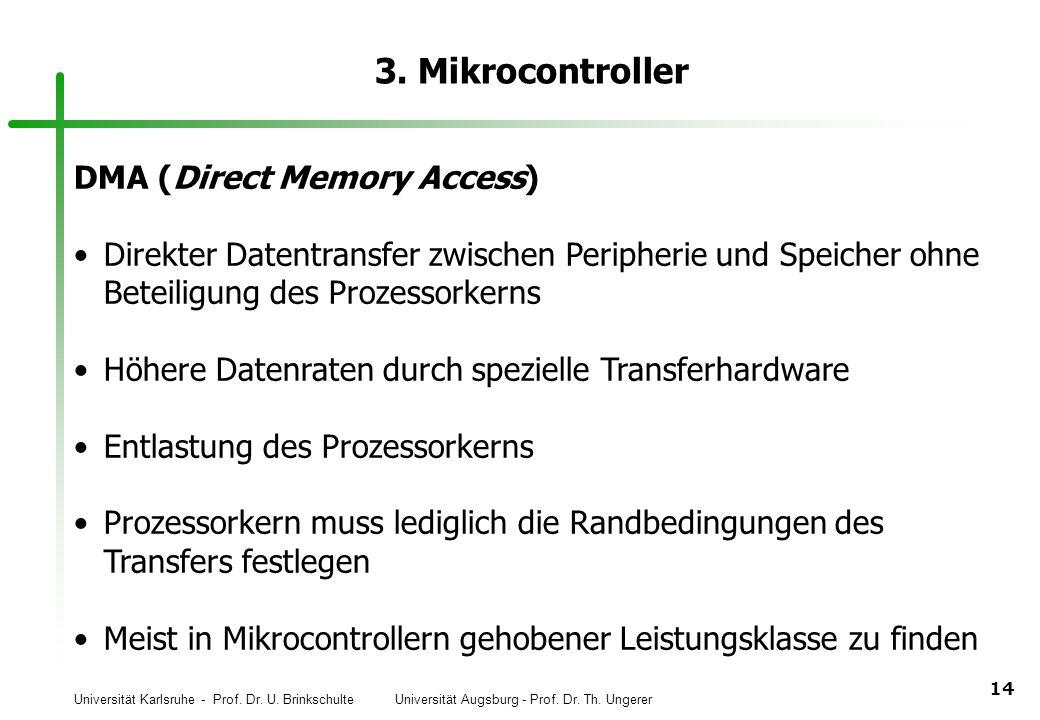 Universität Karlsruhe - Prof. Dr. U. Brinkschulte Universität Augsburg - Prof. Dr. Th. Ungerer 14 3. Mikrocontroller DMA (Direct Memory Access) Direkt