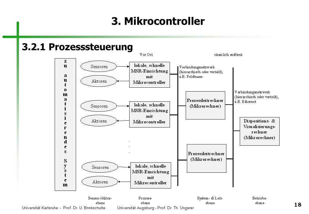 Universität Karlsruhe - Prof. Dr. U. Brinkschulte Universität Augsburg - Prof. Dr. Th. Ungerer 18 3. Mikrocontroller 3.2.1 Prozesssteuerung