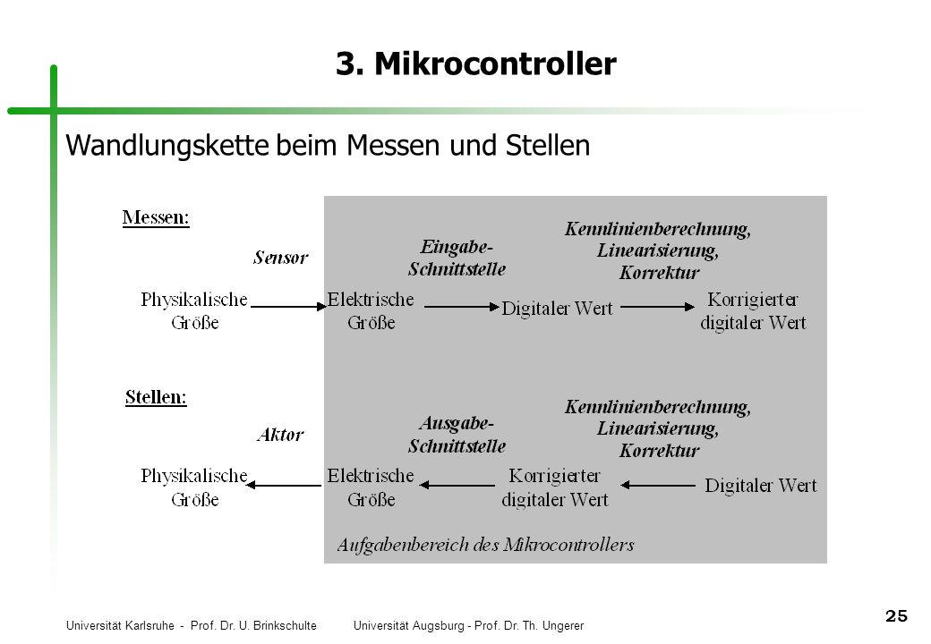 Universität Karlsruhe - Prof. Dr. U. Brinkschulte Universität Augsburg - Prof. Dr. Th. Ungerer 25 3. Mikrocontroller Wandlungskette beim Messen und St