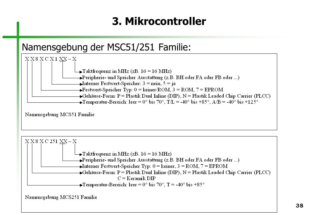 Universität Karlsruhe - Prof. Dr. U. Brinkschulte Universität Augsburg - Prof. Dr. Th. Ungerer 38 3. Mikrocontroller Namensgebung der MSC51/251 Famili