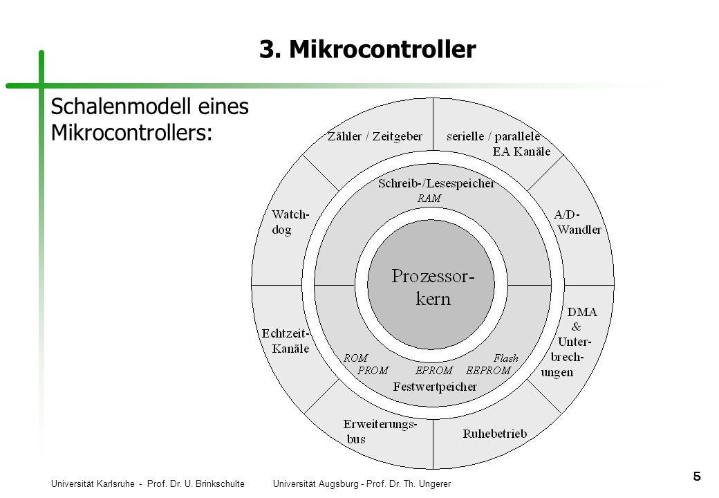 Universität Karlsruhe - Prof. Dr. U. Brinkschulte Universität Augsburg - Prof. Dr. Th. Ungerer 5 3. Mikrocontroller Schalenmodell eines Mikrocontrolle