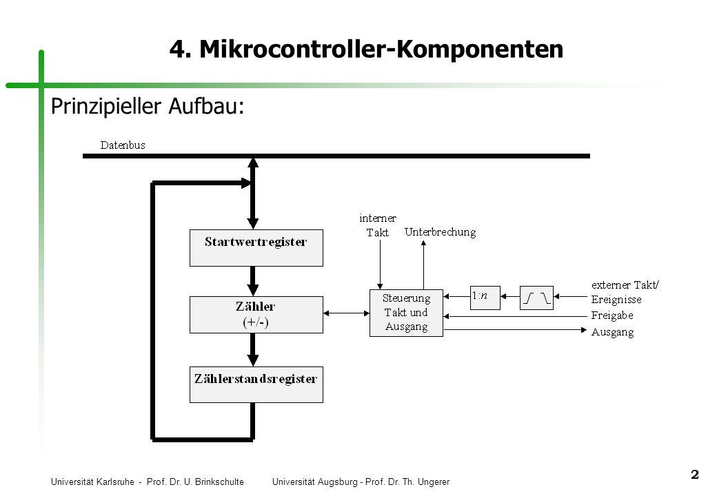 Universität Karlsruhe - Prof. Dr. U. Brinkschulte Universität Augsburg - Prof. Dr. Th. Ungerer 2 4. Mikrocontroller-Komponenten Prinzipieller Aufbau: