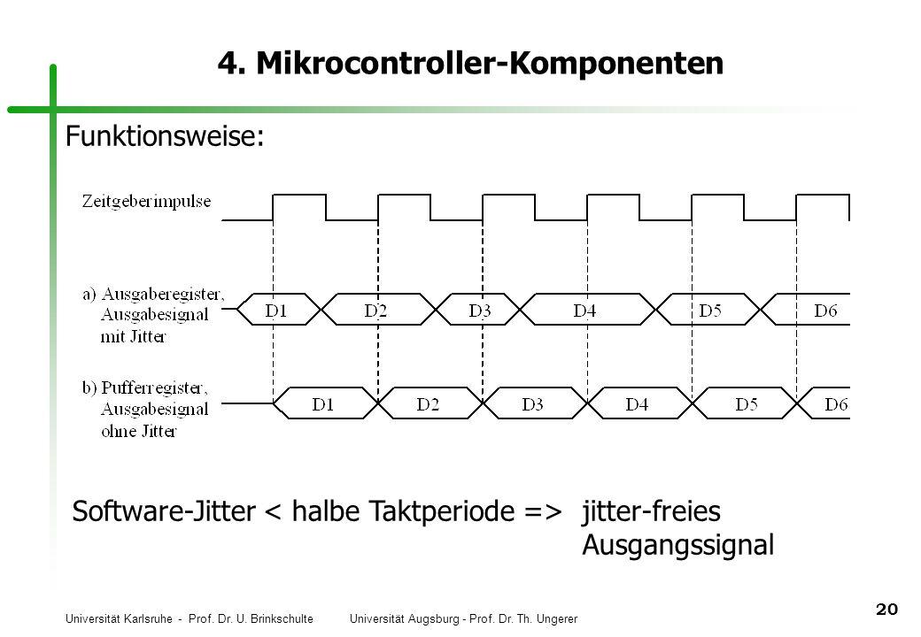 Universität Karlsruhe - Prof. Dr. U. Brinkschulte Universität Augsburg - Prof. Dr. Th. Ungerer 20 4. Mikrocontroller-Komponenten Funktionsweise: Softw