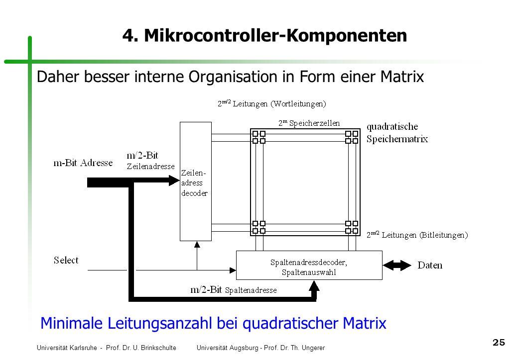Universität Karlsruhe - Prof. Dr. U. Brinkschulte Universität Augsburg - Prof. Dr. Th. Ungerer 25 4. Mikrocontroller-Komponenten Daher besser interne