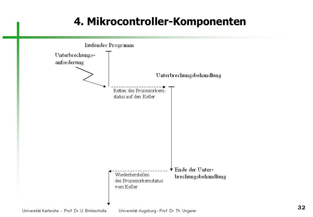 Universität Karlsruhe - Prof. Dr. U. Brinkschulte Universität Augsburg - Prof. Dr. Th. Ungerer 32 4. Mikrocontroller-Komponenten