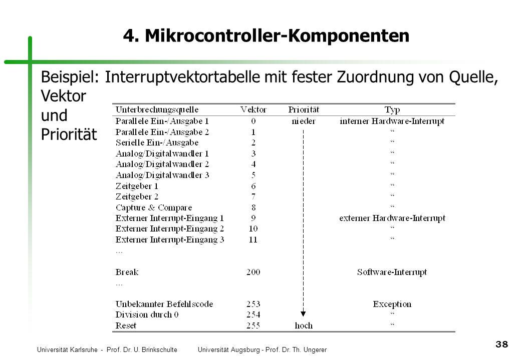 Universität Karlsruhe - Prof. Dr. U. Brinkschulte Universität Augsburg - Prof. Dr. Th. Ungerer 38 4. Mikrocontroller-Komponenten Beispiel: Interruptve