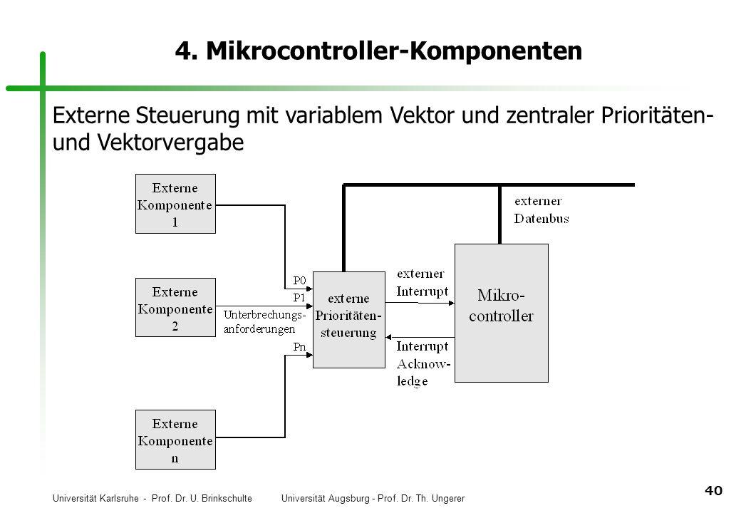 Universität Karlsruhe - Prof. Dr. U. Brinkschulte Universität Augsburg - Prof. Dr. Th. Ungerer 40 4. Mikrocontroller-Komponenten Externe Steuerung mit