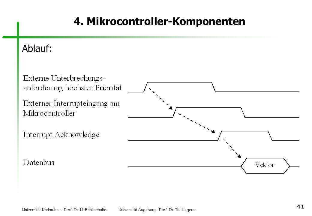 Universität Karlsruhe - Prof. Dr. U. Brinkschulte Universität Augsburg - Prof. Dr. Th. Ungerer 41 4. Mikrocontroller-Komponenten Ablauf: