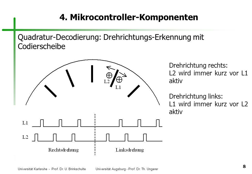 Universität Karlsruhe - Prof. Dr. U. Brinkschulte Universität Augsburg - Prof. Dr. Th. Ungerer 8 4. Mikrocontroller-Komponenten Quadratur-Decodierung: