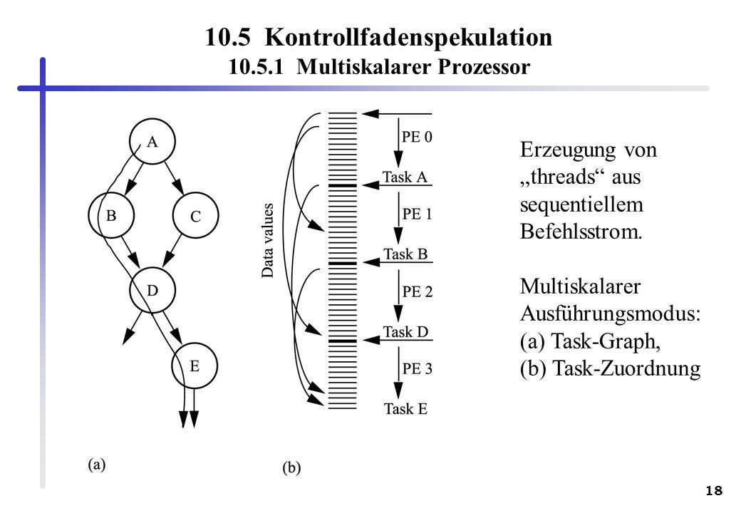 18 10.5 Kontrollfadenspekulation 10.5.1 Multiskalarer Prozessor Erzeugung von threads aus sequentiellem Befehlsstrom. Multiskalarer Ausführungsmodus: