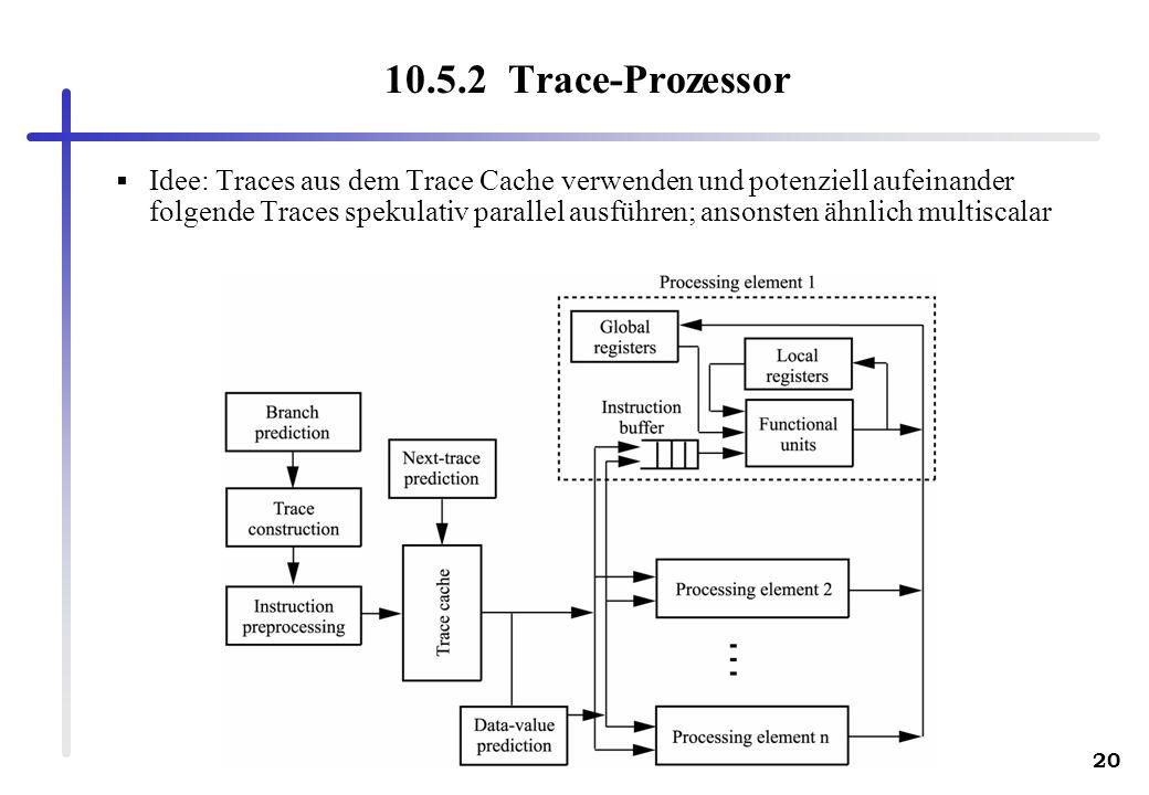 20 10.5.2 Trace-Prozessor Idee: Traces aus dem Trace Cache verwenden und potenziell aufeinander folgende Traces spekulativ parallel ausführen; ansonst